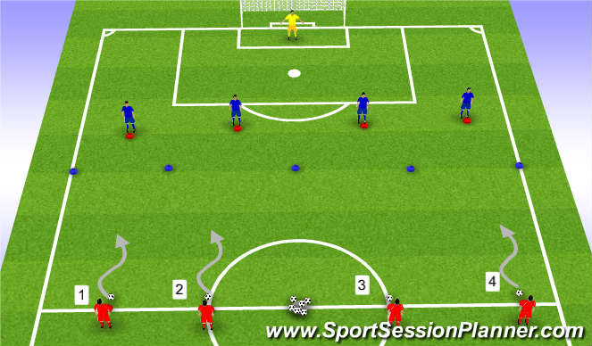 Football/Soccer Session Plan Drill (Colour): Flat Back 4 Number Drill Progression 3