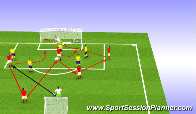 Football/Soccer Session Plan Drill (Colour): game encourage shooting quickly