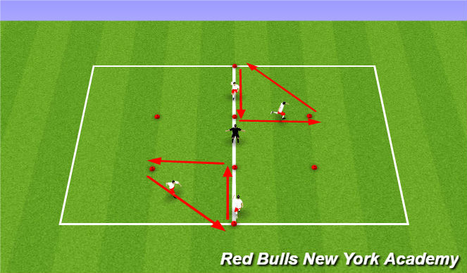 Football/Soccer Session Plan Drill (Colour): Warm Ups