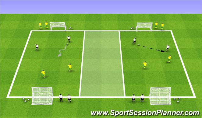 Football/Soccer Session Plan Drill (Colour): 2v2 SAQ SSG