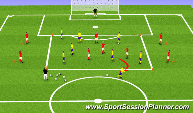 Football/Soccer Session Plan Drill (Colour): possession with shot