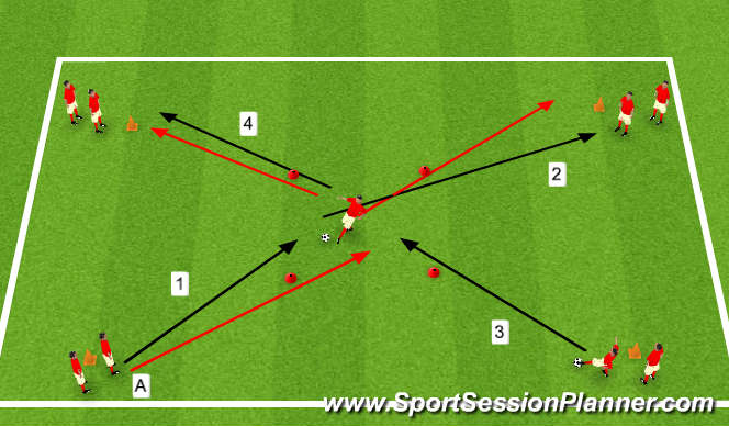 Football/Soccer Session Plan Drill (Colour): half-turn
