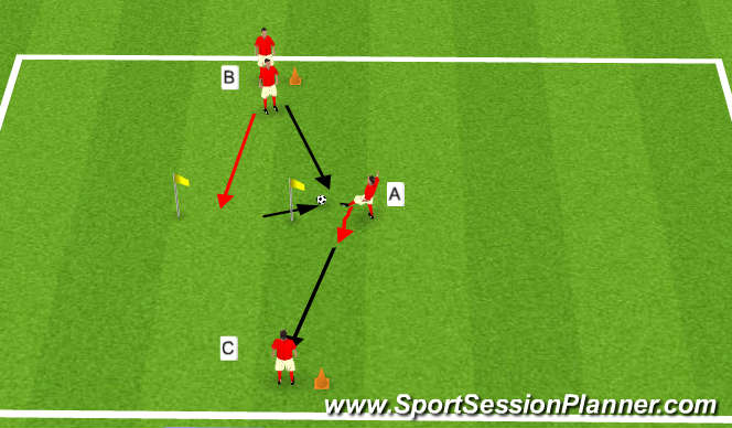 Football/Soccer Session Plan Drill (Colour): half-turn 2