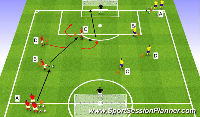 Football/Soccer Session Plan Drill (Colour): half-turn and combinaton shooting