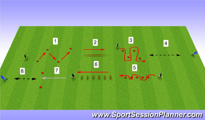 Football/Soccer Session Plan Drill (Colour): Agility/coordination
