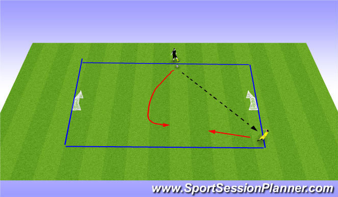 Football/Soccer Session Plan Drill (Colour): 1v1: Dynamic traps