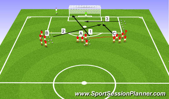 Football/Soccer Session Plan Drill (Colour): crossing and shooting 1