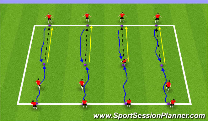 Football/Soccer Session Plan Drill (Colour): Coerver Footwork