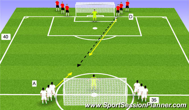Football/Soccer Session Plan Drill (Colour): 2 v 2 defensive principles