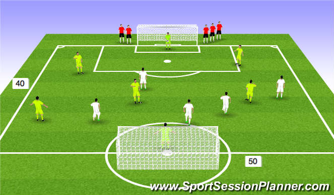 Football/Soccer Session Plan Drill (Colour): Sided Game Defensive Principles
