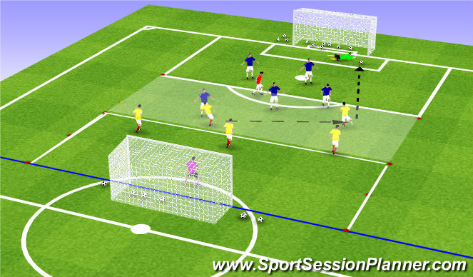 Football/Soccer Session Plan Drill (Colour): Multi Directional Game (MDG)