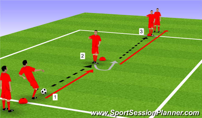 Football/Soccer Session Plan Drill (Colour): Pass and Turn