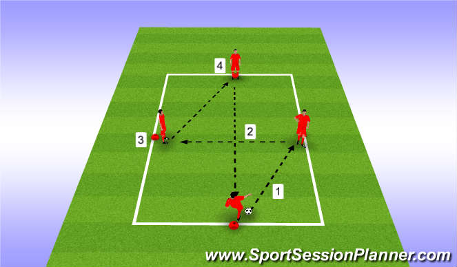 Football Soccer Triangle Passing Combinations Technical