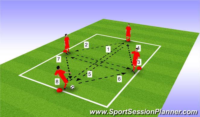 Football/Soccer Session Plan Drill (Colour): Traingle Passing Progression 2