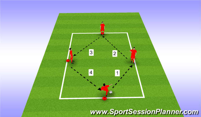 Football/Soccer Session Plan Drill (Colour): Traingle Passing Progression 3