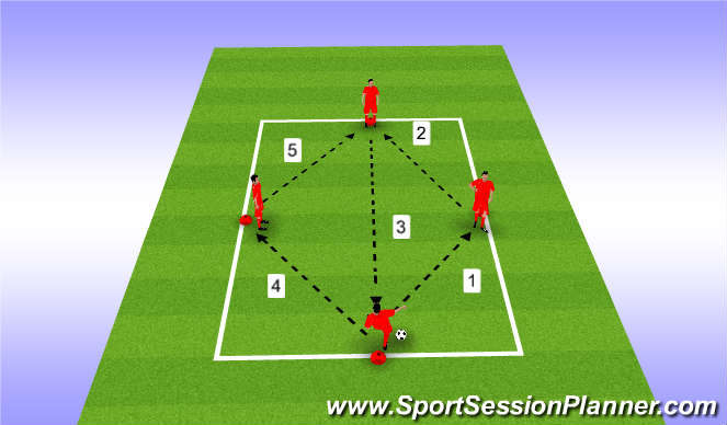 Football/Soccer Session Plan Drill (Colour): Traingle Passing Progression 4