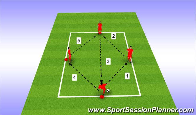 Football/Soccer Session Plan Drill (Colour): Traingle Passing Progression 4
