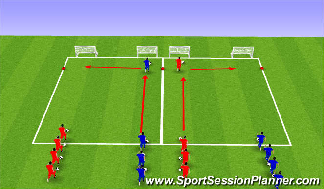 Football/Soccer Session Plan Drill (Colour): Speed with the Ball (10 mins)
