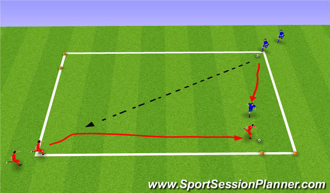 Football/Soccer Session Plan Drill (Colour): 1v1 (15 mins)