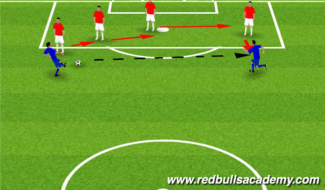 Football/Soccer Session Plan Drill (Colour): Pressure.Cover.Balance.