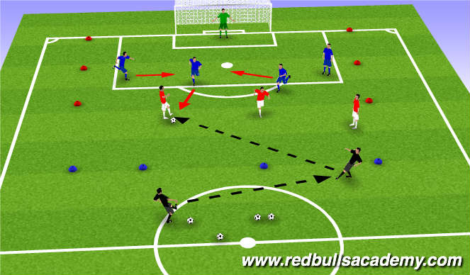 Football/Soccer Session Plan Drill (Colour): Main theme defending four.