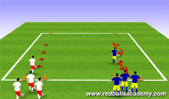 Football/Soccer Session Plan Drill (Colour): Solum dribble