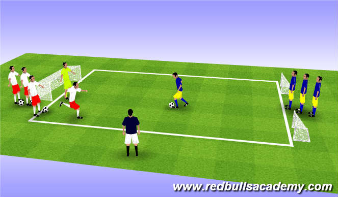 Football/Soccer Session Plan Drill (Colour): Main Theme 1v1