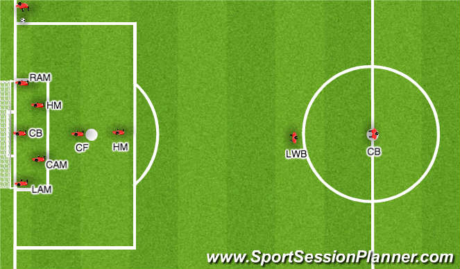 Football/Soccer Session Plan Drill (Colour): Pyramid