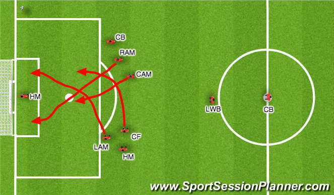 Football/Soccer Session Plan Drill (Colour): X