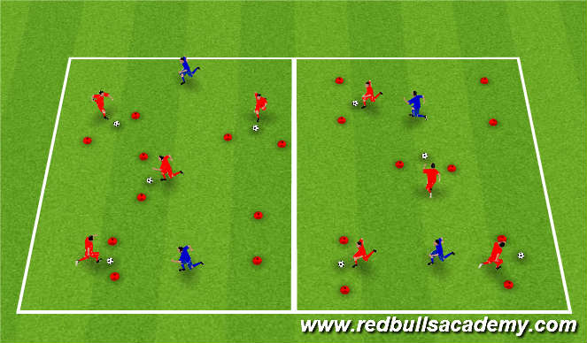 Football/Soccer Session Plan Drill (Colour): Dribibbling ,Technical