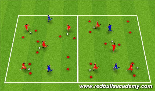 Football/Soccer Session Plan Drill (Colour): Dribibbling ,Technical