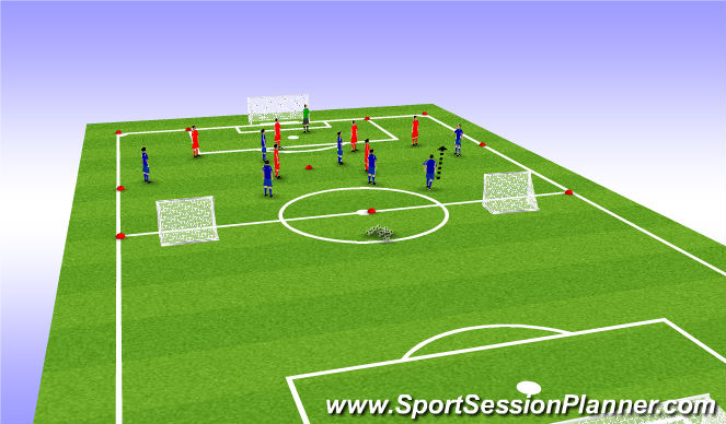 Football/Soccer Session Plan Drill (Colour): Defending in own half with back 6