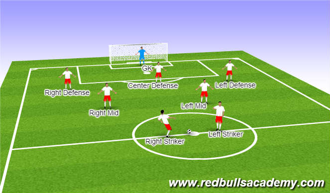 Football/Soccer Session Plan Drill (Colour): Formation