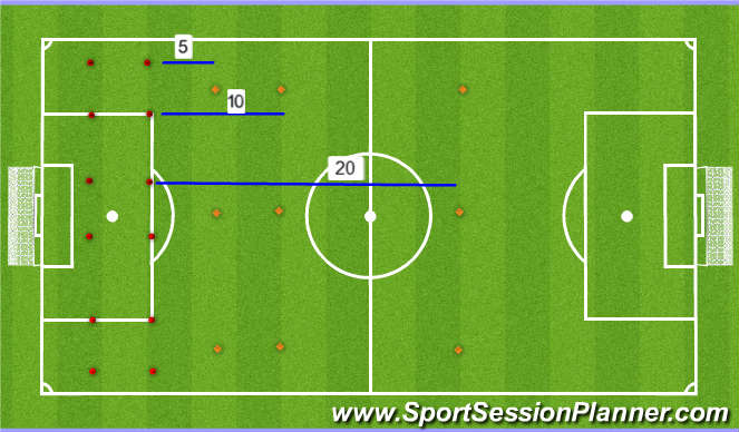 Football/Soccer Session Plan Drill (Colour): Fitness - Speed Endurance