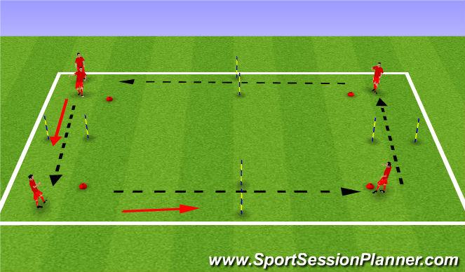 Football/Soccer Session Plan Drill (Colour): Inside Pass/Driven Pass