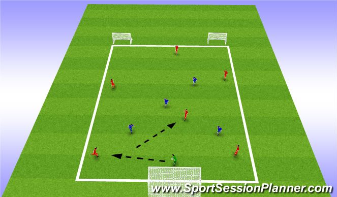 Football/Soccer Session Plan Drill (Colour): 7v4 Building Out