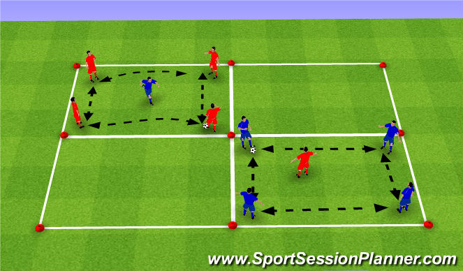 football soccer passing and receiving with shooting improving first touch technical passing receiving beginner football soccer passing and receiving