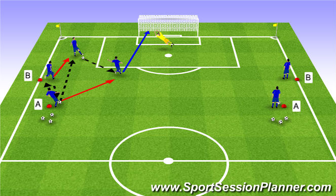 Football/Soccer Session Plan Drill (Colour): Stage II - Part I
