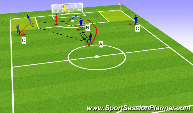 Football/Soccer Session Plan Drill (Colour): Stage II - Part II