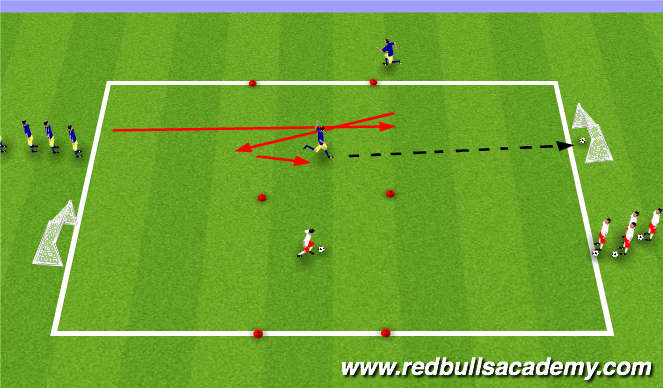 Football/Soccer Session Plan Drill (Colour): non-opposed.