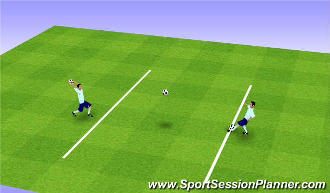 Football/Soccer Session Plan Drill (Colour): Throw in Practice