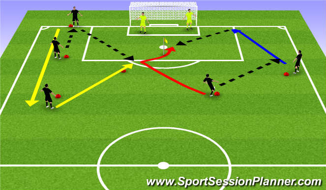 Football/Soccer Session Plan Drill (Colour): Passing and crossing