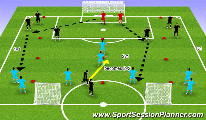 Football/Soccer Session Plan Drill (Colour): Attacking towards goal