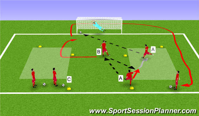 Football/Soccer Session Plan Drill (Colour): Technical Shooting Progression - wide