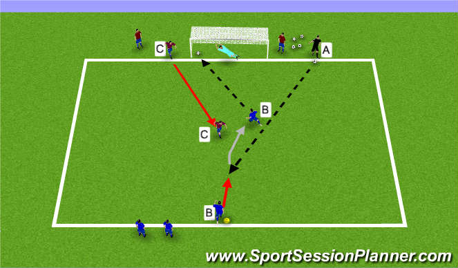 Football/Soccer Session Plan Drill (Colour): Skills Shooting - 1v1
