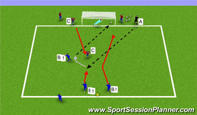 Football/Soccer Session Plan Drill (Colour): Skills Shooting Progression - 2v1