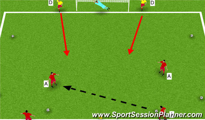Football/Soccer Session Plan Drill (Colour): SSG - 6 Ball Shoot-out