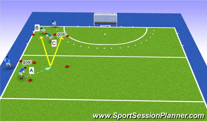 Hockey Session Plan Drill (Colour): Screen 3