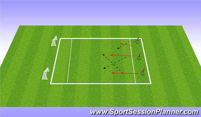 Football/Soccer Session Plan Drill (Colour): Screen 1 Game intelligence