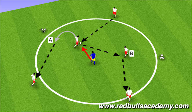 Football/Soccer Session Plan Drill (Colour): Mai Theme: Part I